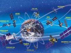 Защита из космоса. Каким образом можно использовать GPS сигнализацию для дома?