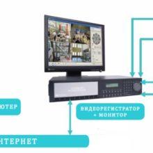 Альтернатива IP  – почему аналоговые камеры видеонаблюдения до сих пор в тренде?