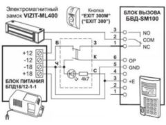 Как проходит установка домофона в подъезде многоквартирного дома?